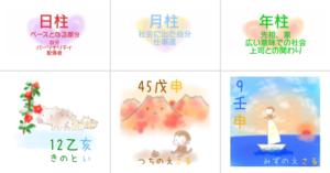 60干支のおはなしー2番:乙丑(...